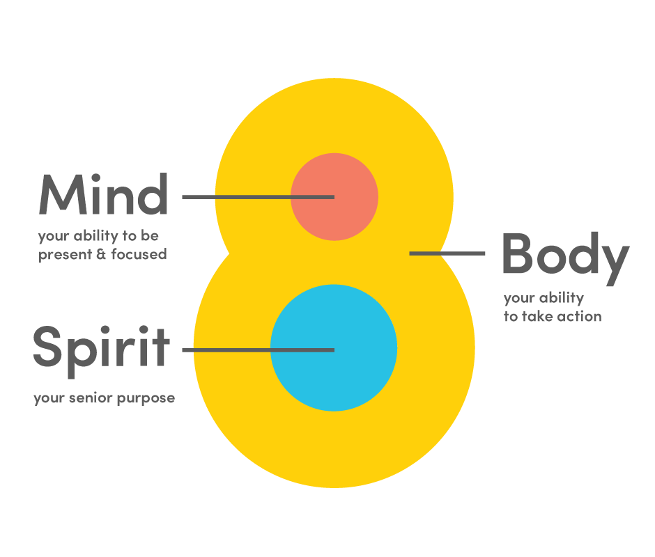 Activ8 Mind Body Spirit branded